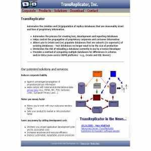 TransReplicator | Relational database subsets masking